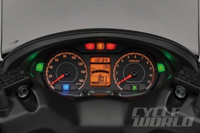 Dashboard nya mantap euy..!